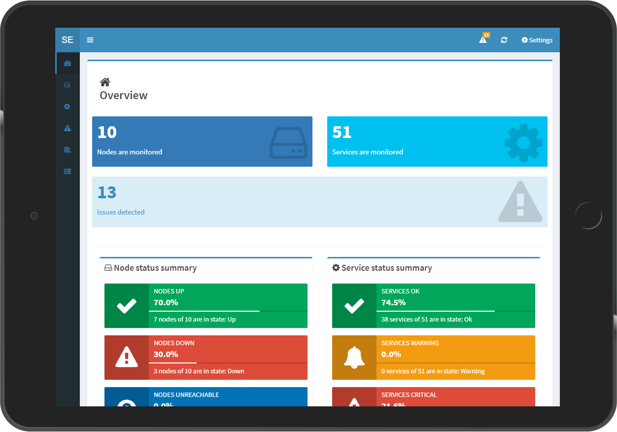 Statusengine 3 UI - Overview
