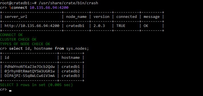 CrateDB CLI Shell