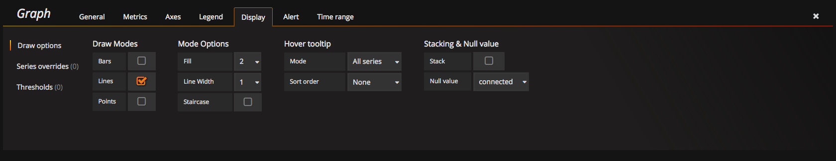 Grafana null value connected